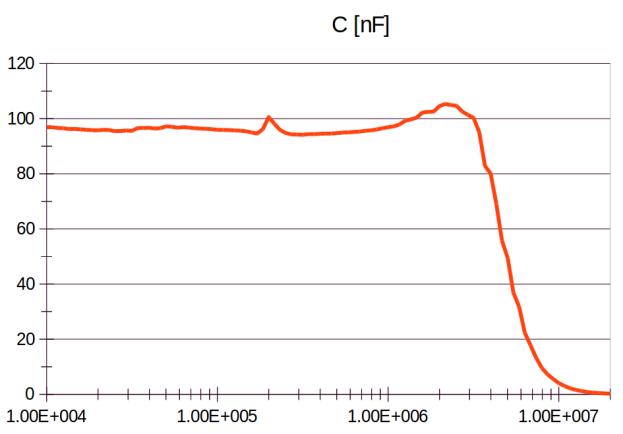 Measurement capacity: 100nF