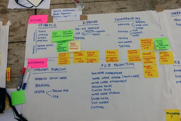 2015_07_30_Summercamp2015_industrialization_DSC02030_w